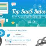 saas sales blogs infographic
