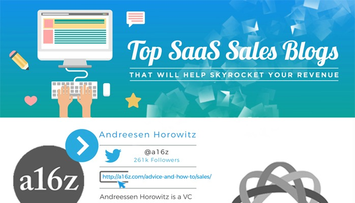 Top SaaS Sales Blogs [Infographic]: 12 Blogs for the best SaaS Sales Tips